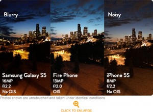 Picture Clarity between GS5 - iP5S - FirePhone
